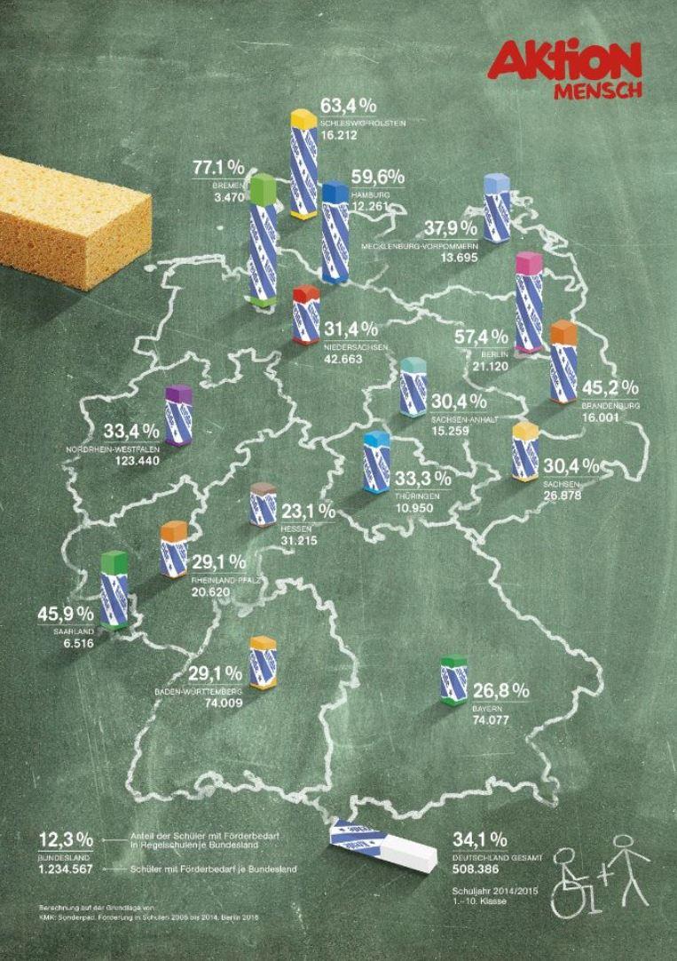 Zu sehen ist eine Deutschlandkarte mit Prozentzahlen zur inklusiven Beschulung von Schüler*innen.